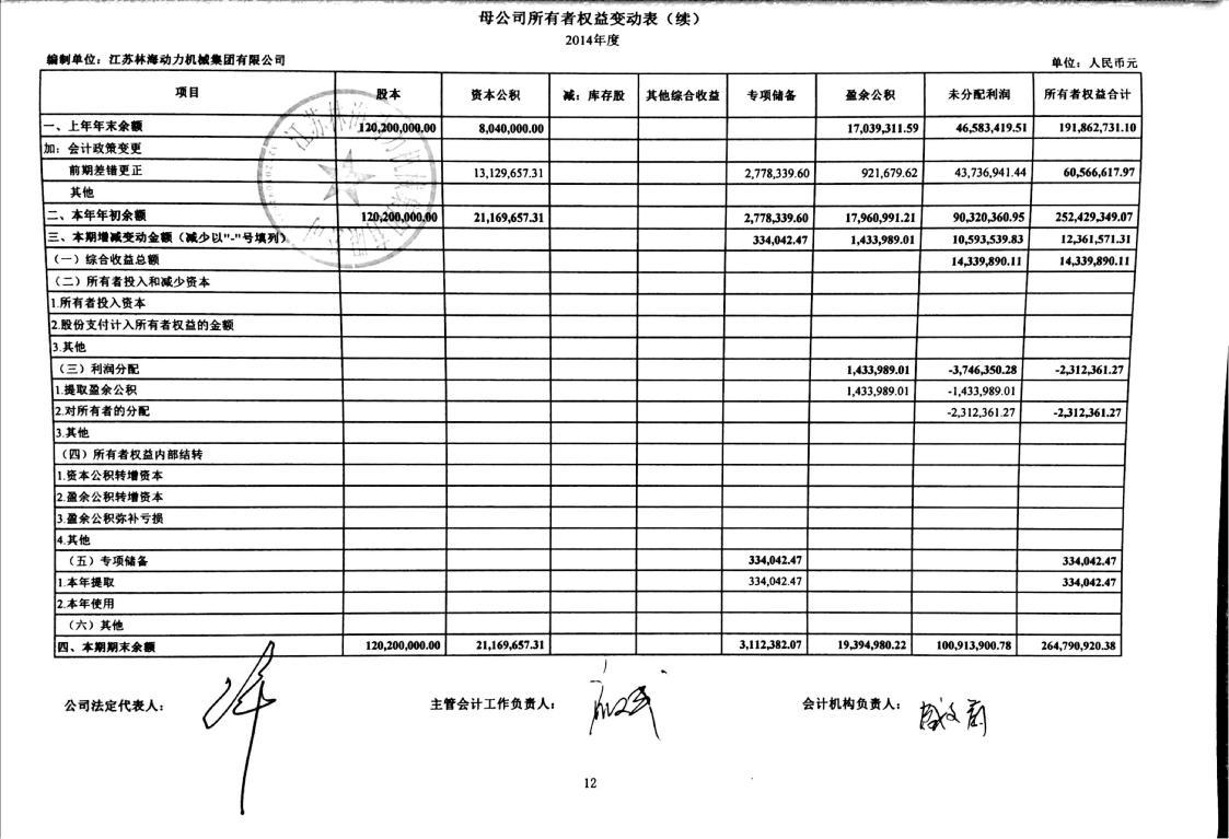 江苏林海动力机械集团有限公司财务报表附注