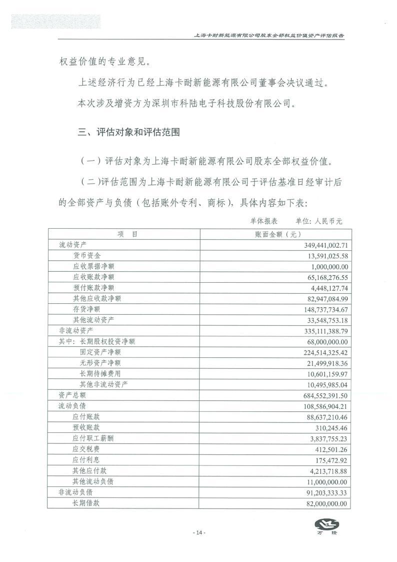 申請項目增資報告